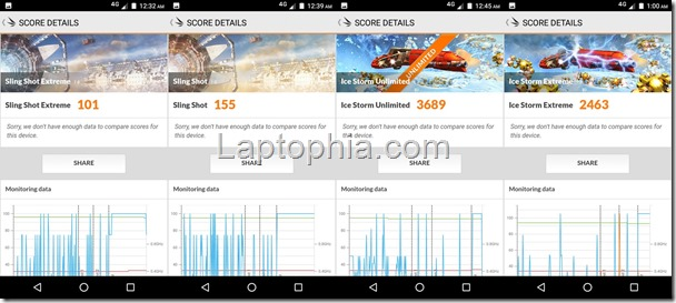 Benchmark 3DMark Motorola Moto E4 Plus