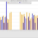 compare-qsoratios.jpg