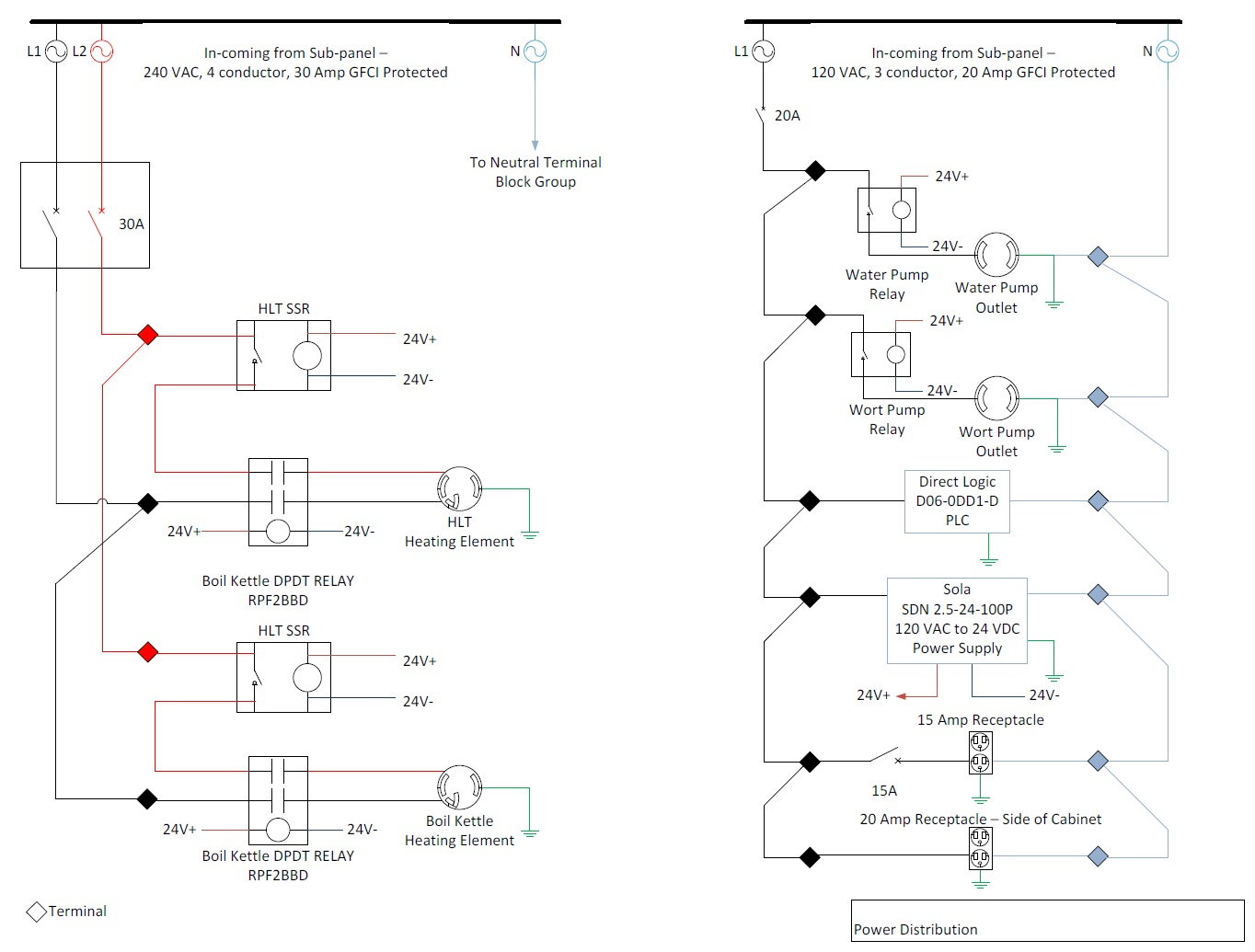 electric brewing on a plc wiring diagram home brew forums finally here is the i o wiring diagram