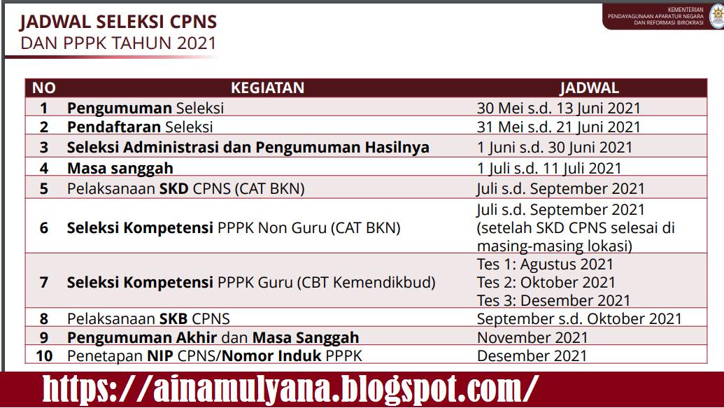 Jadwal Lengkap Pendaftaran dan Seleksi PPPK dan CPNS Tahun 2021 Berdasarkan PPT Rapat Persiapan Pengadaan CASN 7 Mei 2021