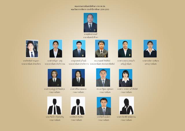 ประธานนักศึกษาประจำโปรแกรมวิชา คณะวิทยาการจัดการ
