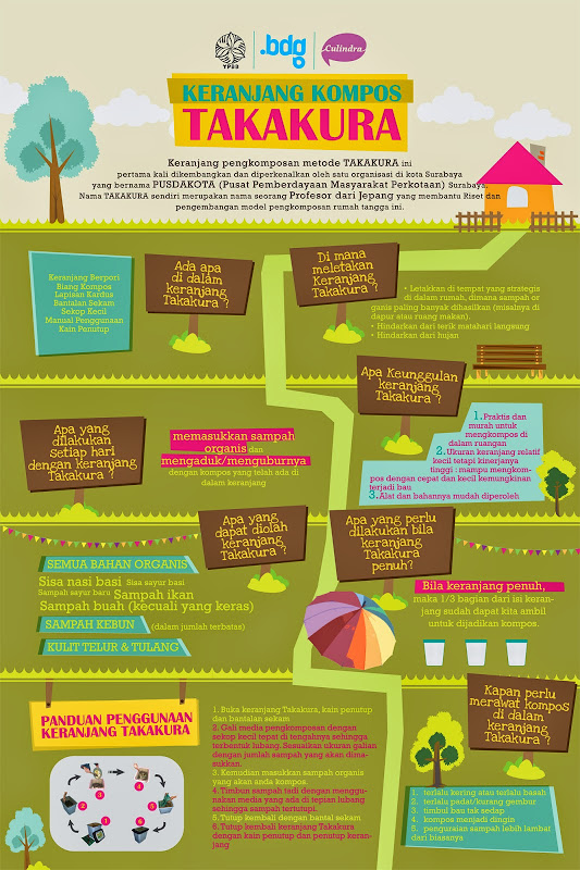 Takakura Infografik