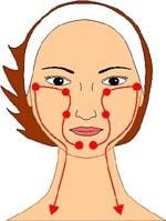 Шаг 5. Подтягиваем лицо и щеки