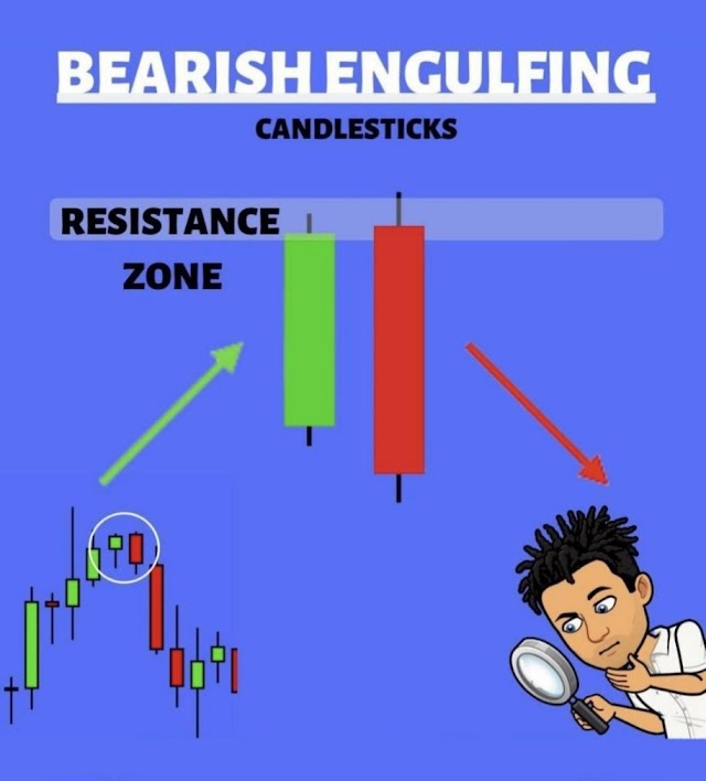 Beginner's Guide For Traders About Bearish Engulfing Candlesticks ?
