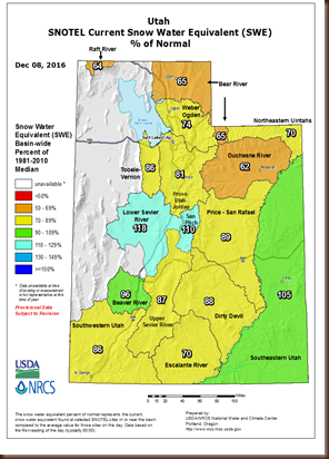 Wx - 8 Dec - UT basin snowpack