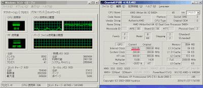 交換後CPU使用率40%で2000MHz
