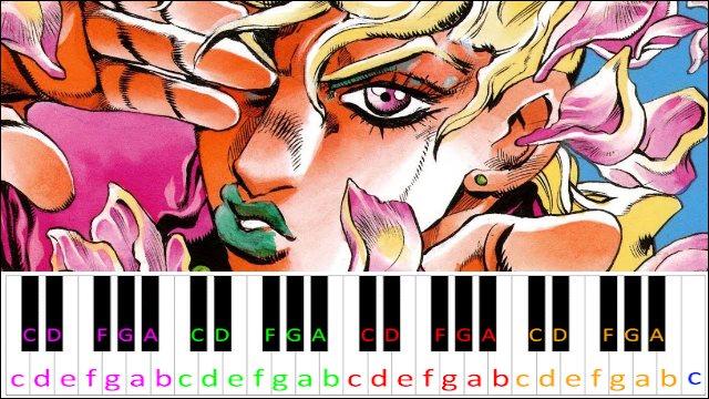Fighting Gold Jojo S Bizarre Adventure Piano Letter Notes