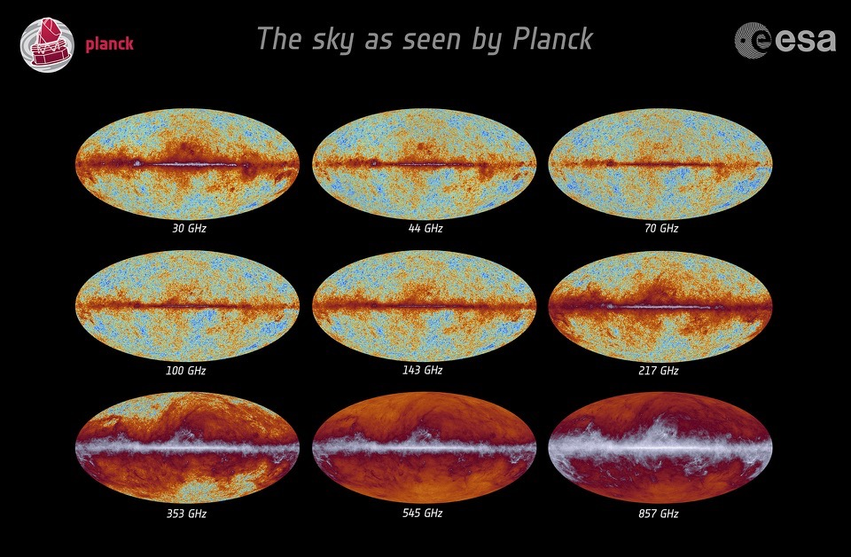 Planck all sky frequency maps