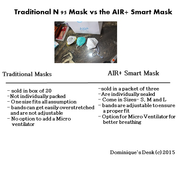 Comparison of N95 Masks