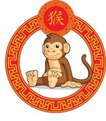 клипарт обезьяна 2016 год