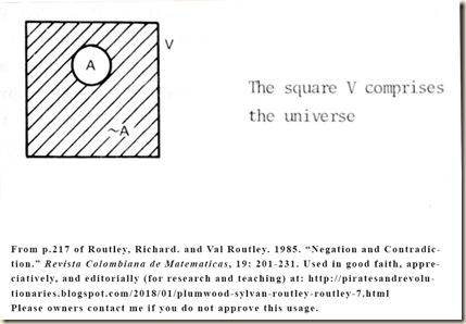 Routley Routley Negation 217a