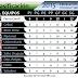 Posiciones 2015 de Fútbol Formativas