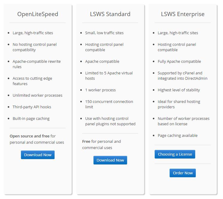 [LOMP - Giới thiệu] Hướng dẫn cài đặt Web Server: OpenLiteSpeed trên Red Hat CentOS 7