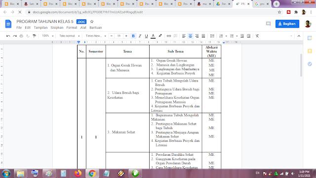 Program Tahunan Kelas 5 Kurikulum 2013 Revisi Terbaru