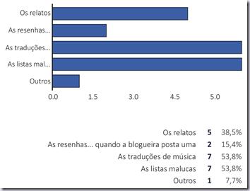 stats_litt1