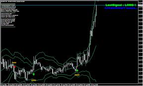 EUR/JPY M5