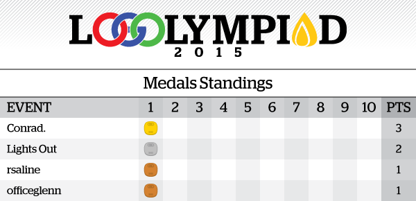 Event1Results_MedalsStandings.png