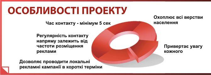 Наружная реклама Черкассы на конвексбордах