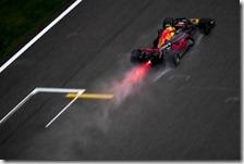 Max Verstappen nelle prove libere del gran premio di Cina 2017