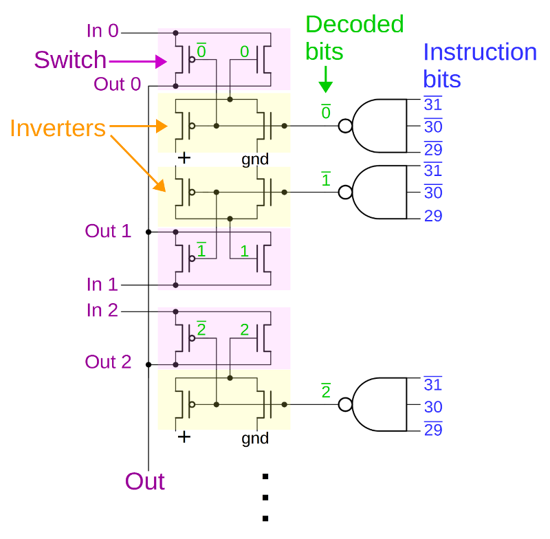 Ken shirriff 39 s blog january 2016 for Circuit multiplexeur