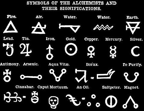 Alchemical Symbols, Alchemical And Hermetic Emblems 2