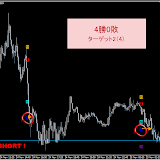 PRO◆2011年11月度(勝率85.7%:検証用EUR/USD・5M)