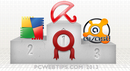 Top 6 Mejores Antivirus Gratis 2013 – Ranking Comparativo