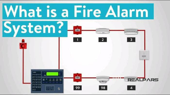 ما هو الغرض من نظام انذار الحرٌق fire alarm system؟