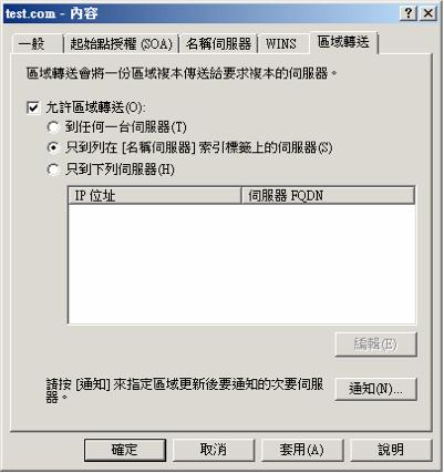 修改 test.com 的 zone transfer 設定