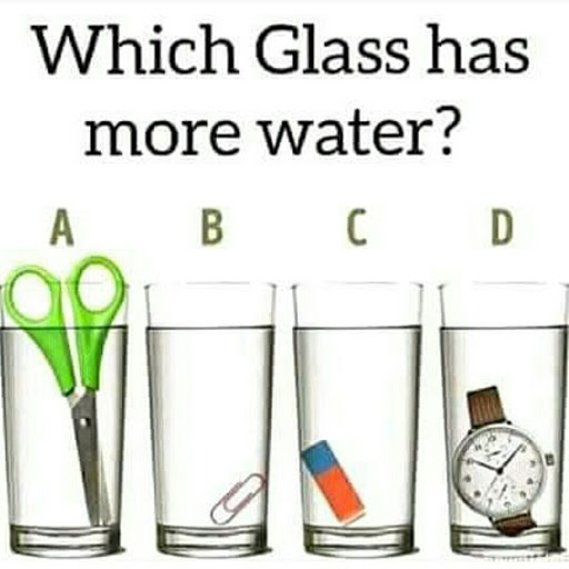 Which Glass Has More Water