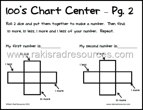 Free hundreds chart math center from Raki's Rad Resources