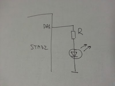 Connecting an LED to STM32 with a current limiting resistor