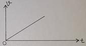 Kinematics: Notes Class 11 | Physics
