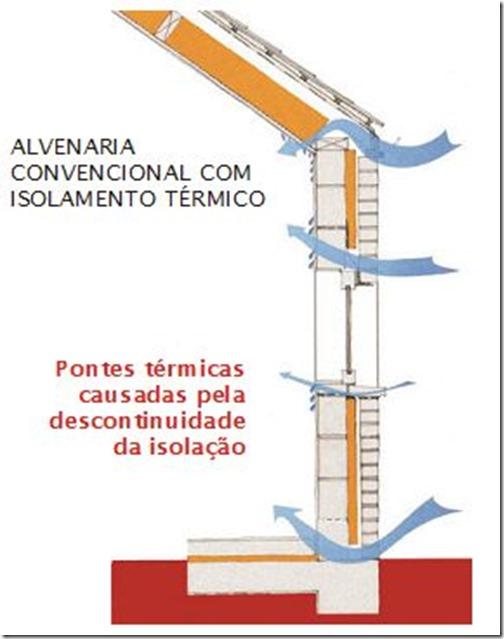 madeira-construcoes-bioclimaticas
