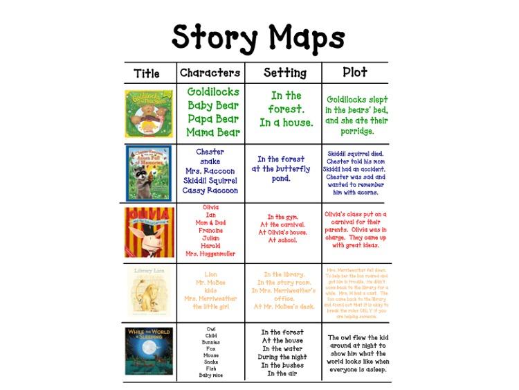 Mrs. Kimbrell's Kindergarten: Story Maps