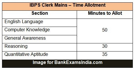 how to allot time in ibps clerk main exams
