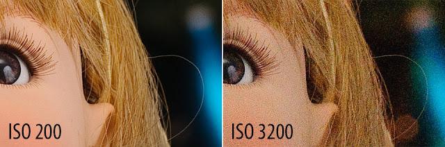 ISO nedir? Yeni Başlayanlar İçin Eksiksiz Kılavuz