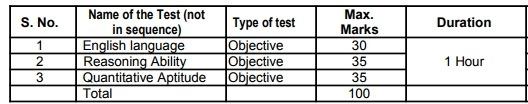 oicl-ao-exam-pattern