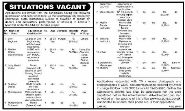 Jobs Available in United Nations High Commissioner For Refugees UNHCR Latest Jobs  2020
