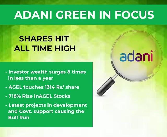 Adani Green Energy Shares | 9 Guna return | Kaise aur kyun?