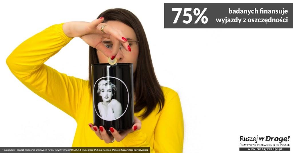 75% badanych finansuje wycieczki z oszczędności - raport POT rynku krajowego