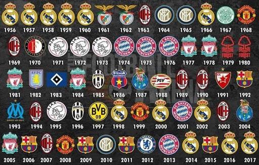 Daftar Klub Peraih Juara Liga Champions Eropa Ucl Daftar Daftar