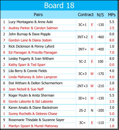 Recap Boards 25 May 2017-18