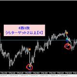 USD/JPY M15 2014年2月勝率【91.89】%リアルタイムで確認した直近シグナル2014.2.28まで