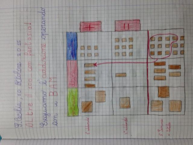 La mia classe sul web oltre il centinaio con fantasia - Calcolo valore catastale seconda casa ...