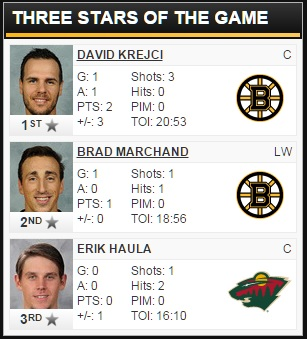 02/13/2016 Bruins @ Wild Three Stars of the Game