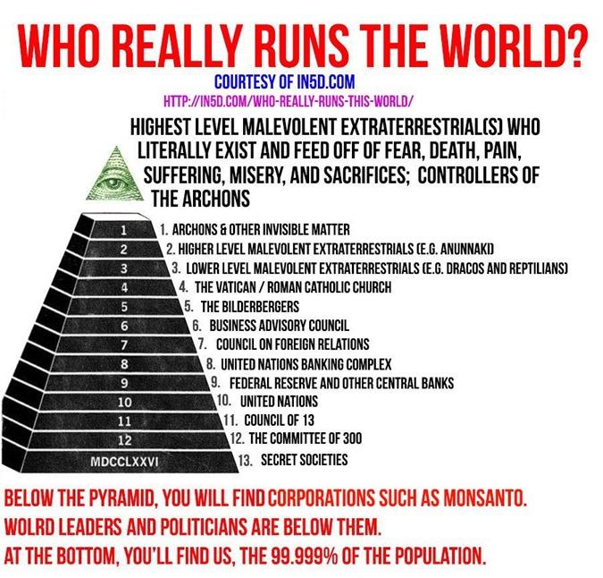 00 who-runs-the-world-1