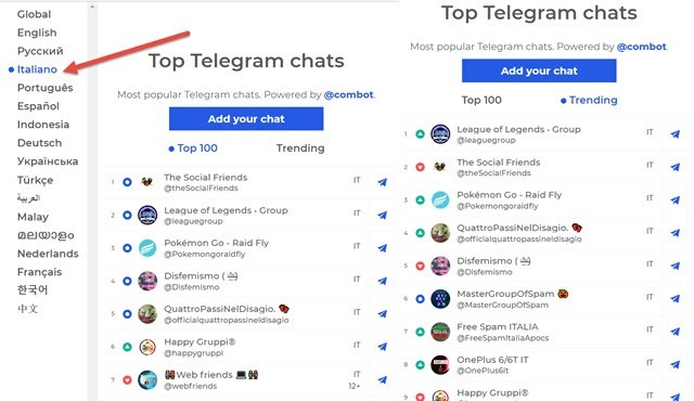 top-telegram-chat