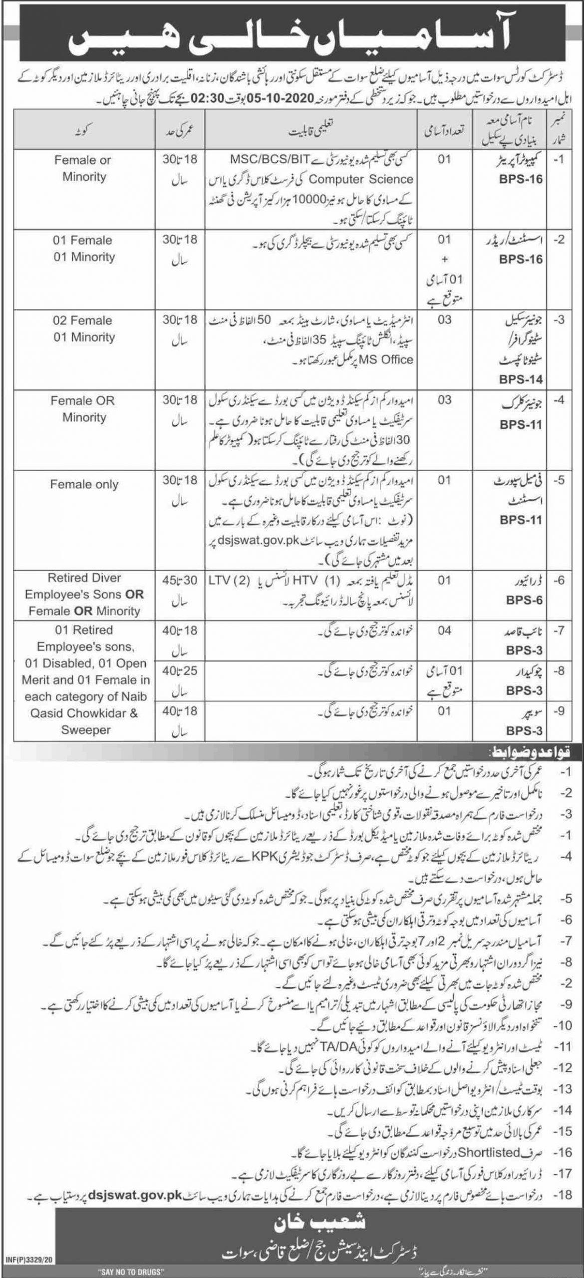 District Courts Swat Jobs September 2020 KPK