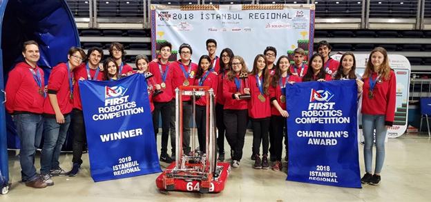 FIRST Robotics Competition Robotik Yarışmasındaki Gururlarımız